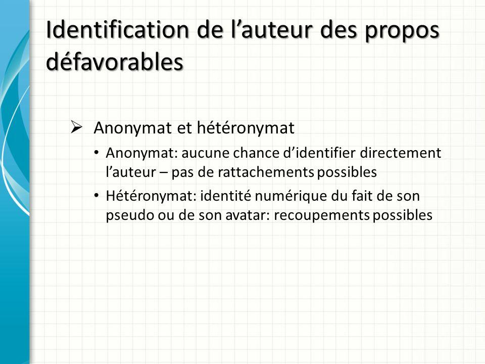 Identification de lauteur des propos défavorables Anonymat et hétéronymat Anonymat: aucune chance didentifier directement lauteur – pas de rattachemen