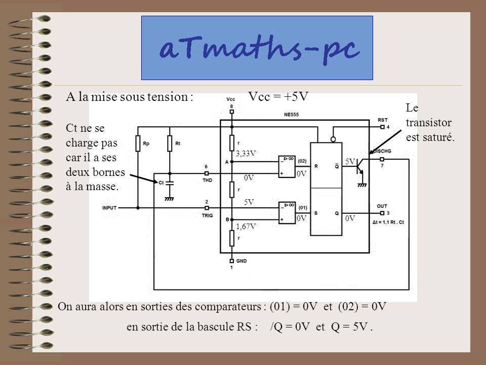 A la mise sous tension :Vcc = +5V 3,33V 0V 5V 1,67V On aura alors en sorties des comparateurs : (01) = 0V et (02) = 0V en sortie de la bascule RS : /Q