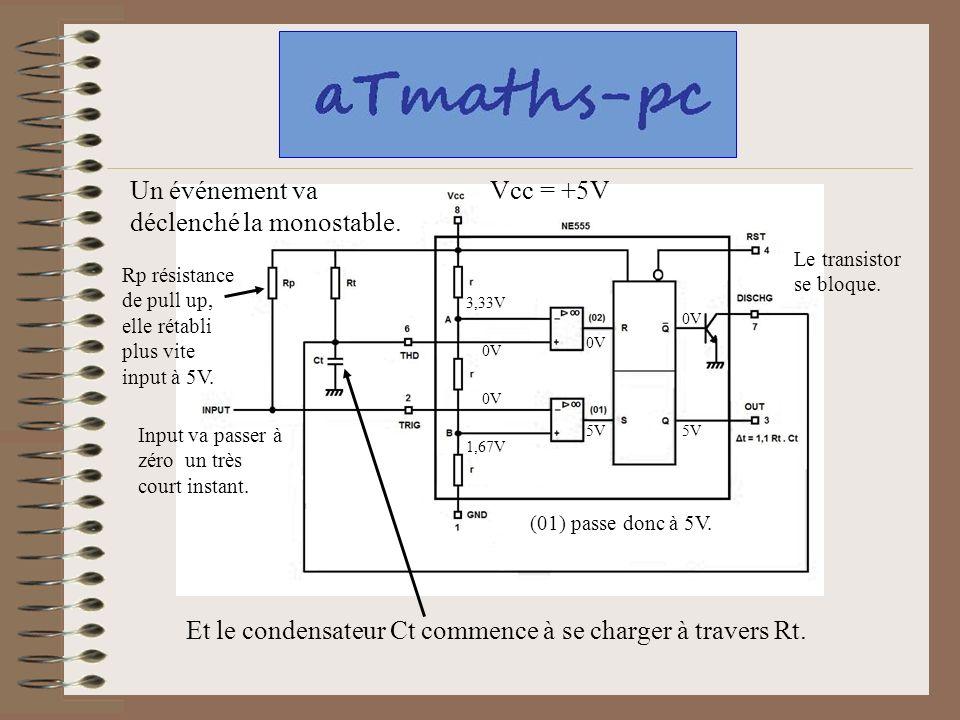 Vcc = +5V 3,33V 1,67V 0V Un événement va déclenché la monostable. Input va passer à zéro un très court instant. 0V 5V Le transistor se bloque. Rp rési