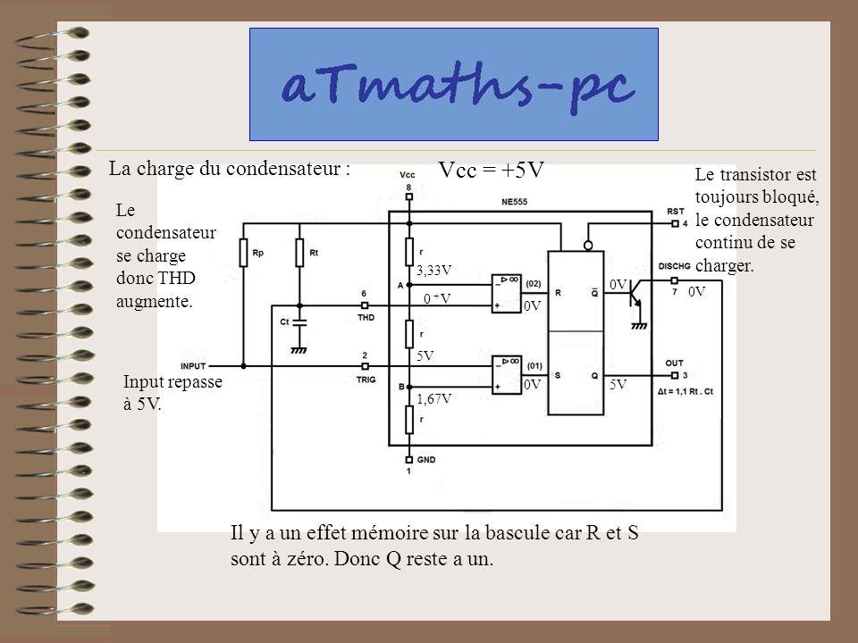 Vcc = +5V 3,33V 1,67V La charge du condensateur : Input repasse à 5V. 5V Le condensateur se charge donc THD augmente. 0 + V 0V Il y a un effet mémoire