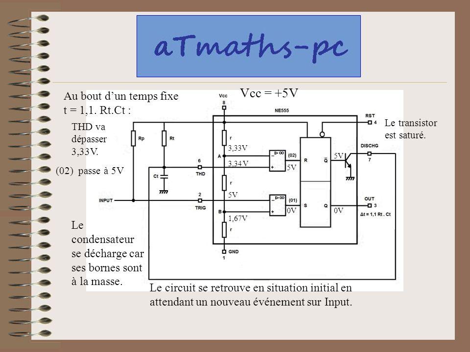 Vcc = +5V 3,33V 1,67V 5V Au bout dun temps fixe t = 1,1. Rt.Ct : THD va dépasser 3,33V. 3,34 V 0V 5V (02) passe à 5V 5V 0V Le transistor est saturé. L