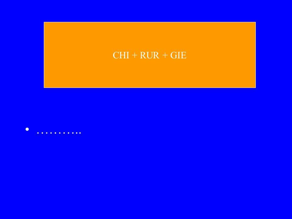 ……….. CHI + RUR + GIE