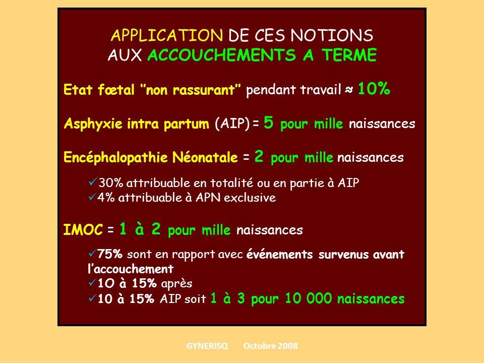 APPLICATION DE CES NOTIONS AUX ACCOUCHEMENTS A TERME Etat fœtal non rassurant pendant travail 10% Asphyxie intra partum (AIP) = 5 pour mille naissance