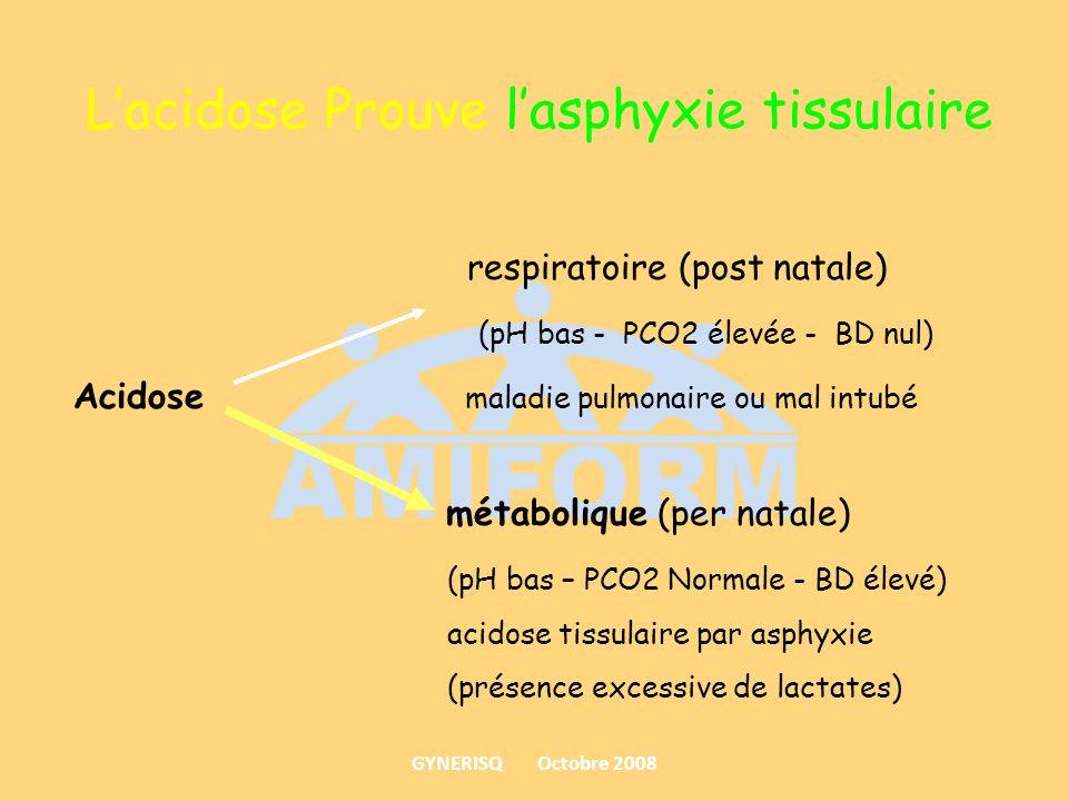 respiratoire (post natale) (pH bas - PCO2 élevée - BD nul) Acidose maladie pulmonaire ou mal intubé métabolique (per natale) (pH bas – PCO2 Normale -