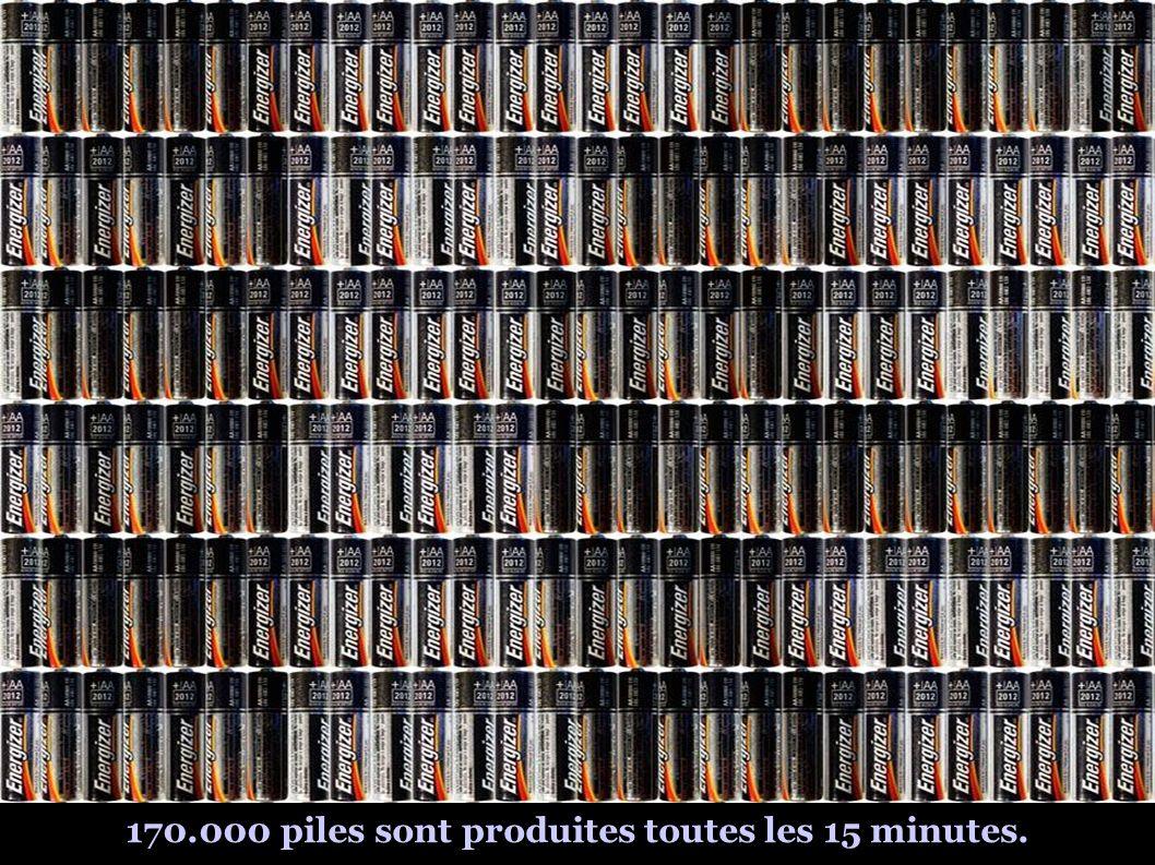 170.000 piles sont produites toutes les 15 minutes.