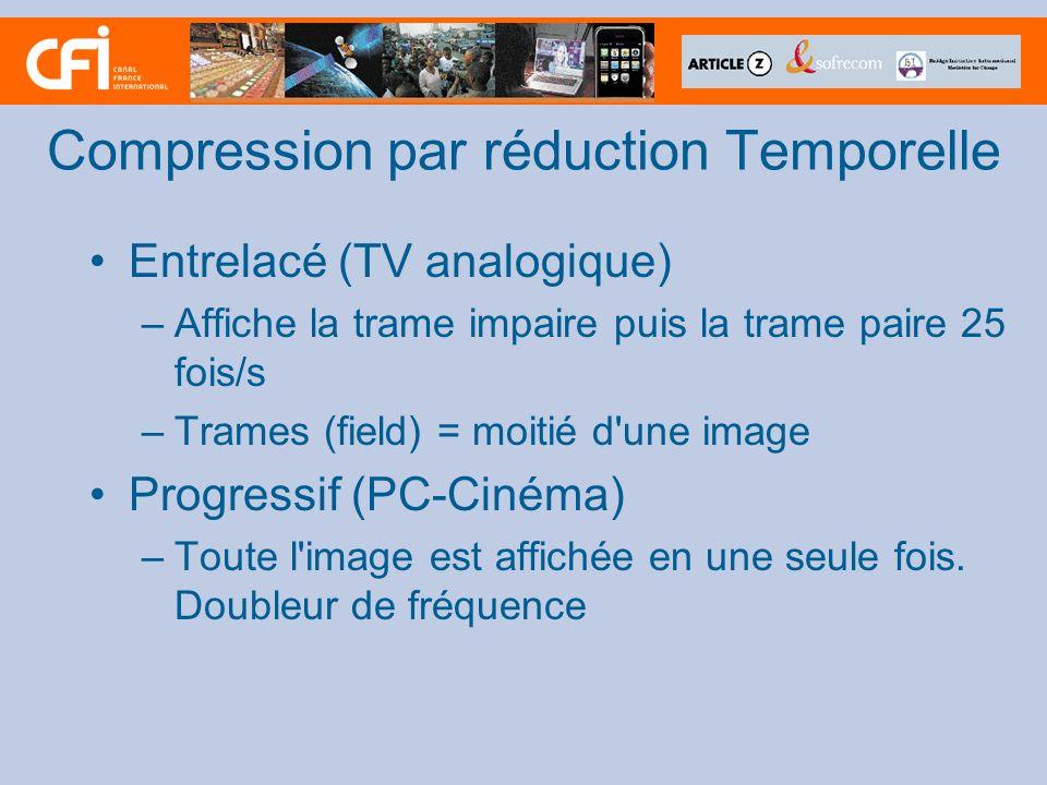 Compression par réduction Temporelle Entrelacé (TV analogique) –Affiche la trame impaire puis la trame paire 25 fois/s –Trames (field) = moitié d'une