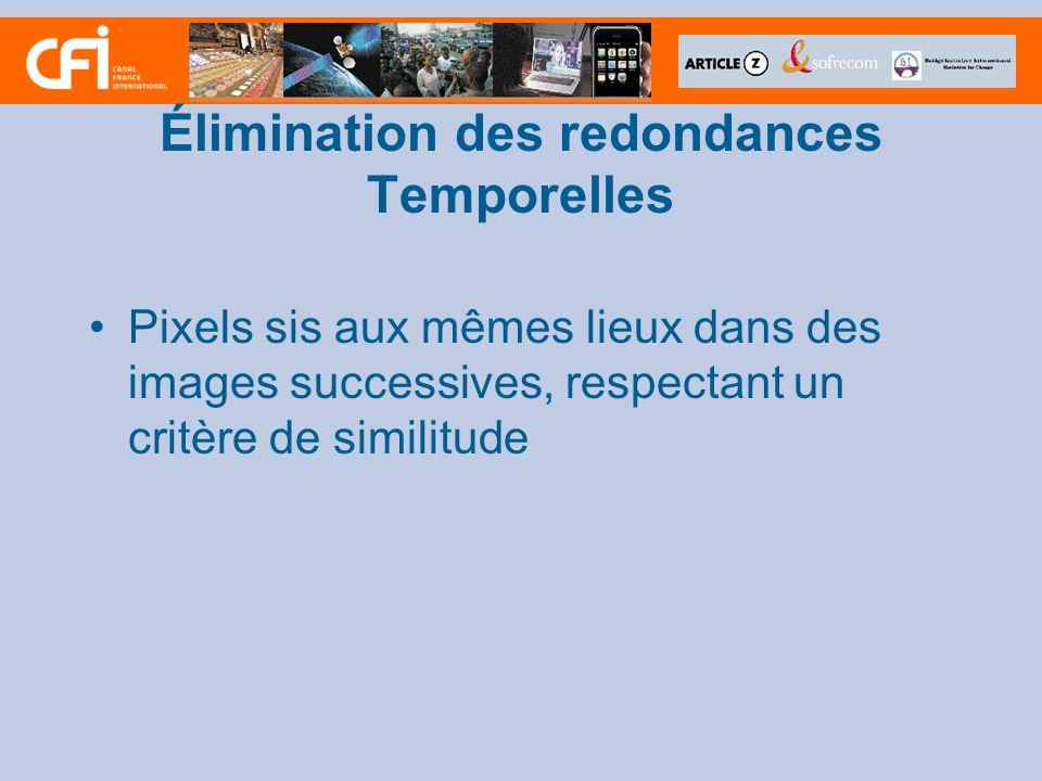Élimination des redondances Temporelles Pixels sis aux mêmes lieux dans des images successives, respectant un critère de similitude