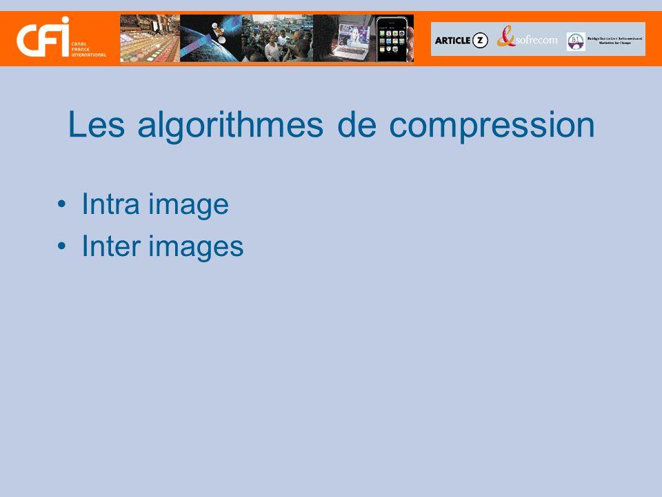 Les algorithmes de compression Intra image Inter images