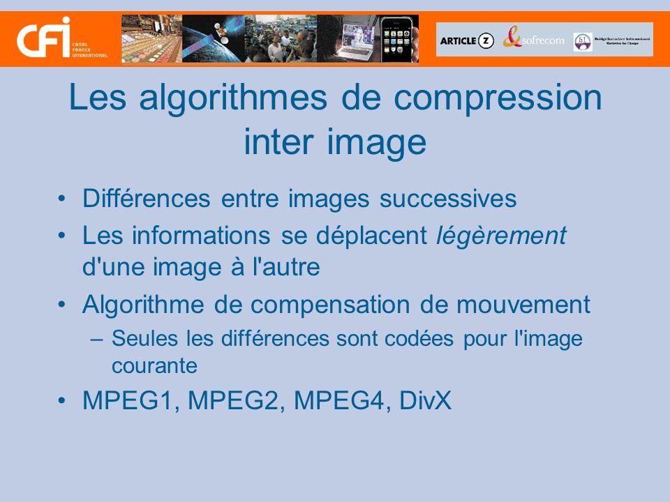 Les algorithmes de compression inter image Différences entre images successives Les informations se déplacent légèrement d'une image à l'autre Algorit
