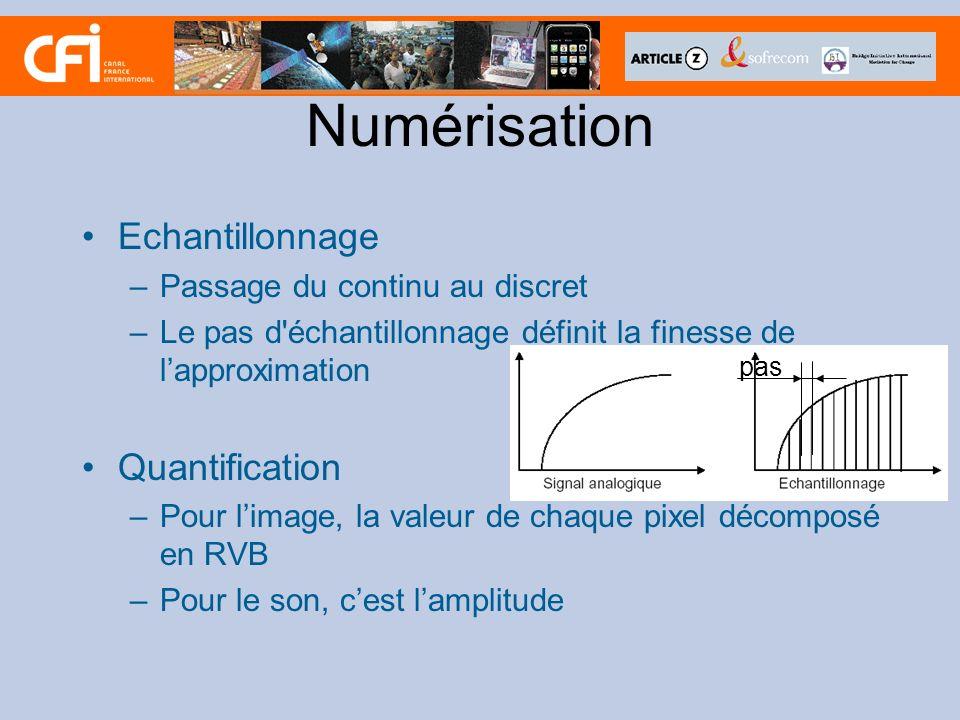 Numérisation Echantillonnage –Passage du continu au discret –Le pas d'échantillonnage définit la finesse de lapproximation Quantification –Pour limage