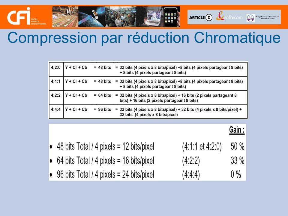 Compression par réduction Chromatique