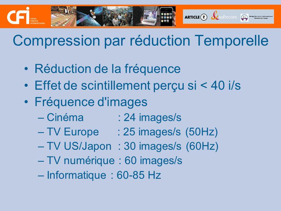 Compression par réduction Temporelle Réduction de la fréquence Effet de scintillement perçu si < 40 i/s Fréquence d'images –Cinéma : 24 images/s –TV E