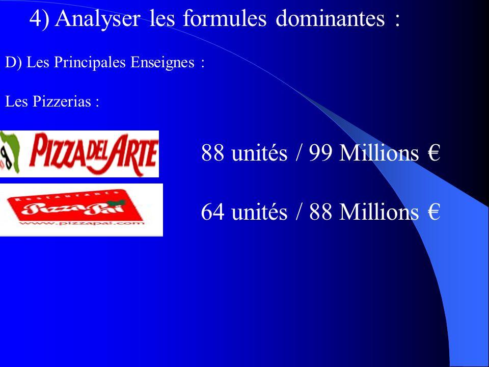 D) Les Principales Enseignes : Les Cafétérias : Casino cafétéria :226 unités / 301 Millions Flunch :197 unités / 351 Millions 4) Analyser les formules