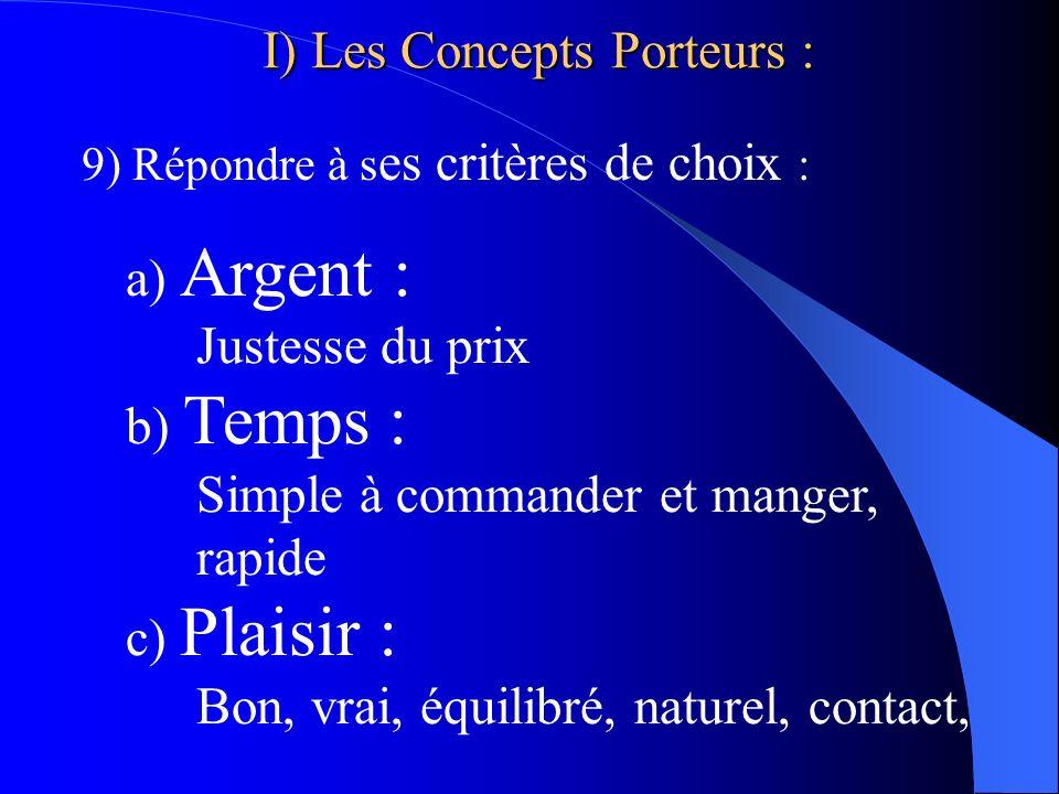 7) Respecter l es attentes du client daujourdhui : 8) Organiser les réponses à lui apporter : Manger « sain » Manger « plaisir » Manger « éthique » Co