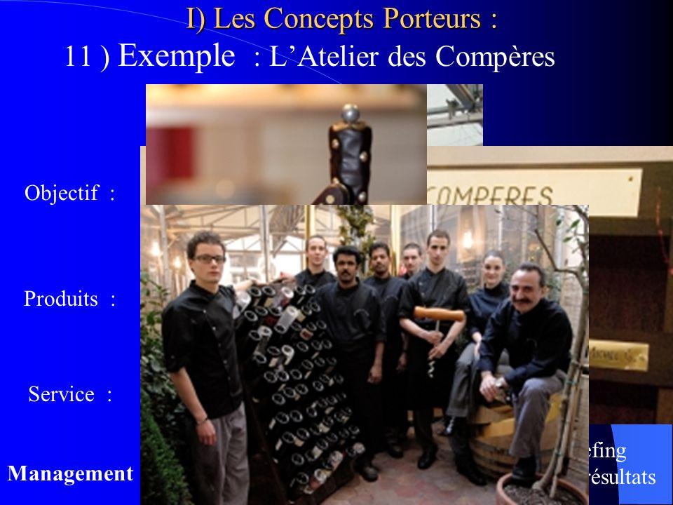 11 ) Assurer la « Relation au Client » : I) Les Concepts Porteurs : « Produit »« Concept »« Expérience » Périodes :Avant 19801980 à 20002000 à 2020 Ob