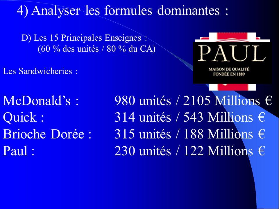 D) Les 15 Principales Enseignes : (60 % des unités / 80 % du CA) Les Sandwicheries : McDonalds : 980 unités / 2105 Millions Quick :314 unités / 543 Millions Brioche Dorée :315 unités / 188 Millions Paul :230 unités / 122 Millions 4) Analyser les formules dominantes :