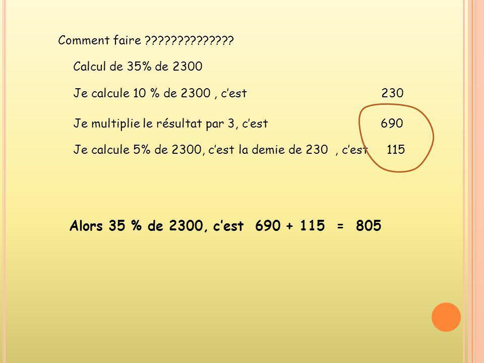 Comment faire ?????????????? Calcul de 35% de 2300 Je calcule 10 % de 2300, cest 230 Je multiplie le résultat par 3, cest 690 Je calcule 5% de 2300, c