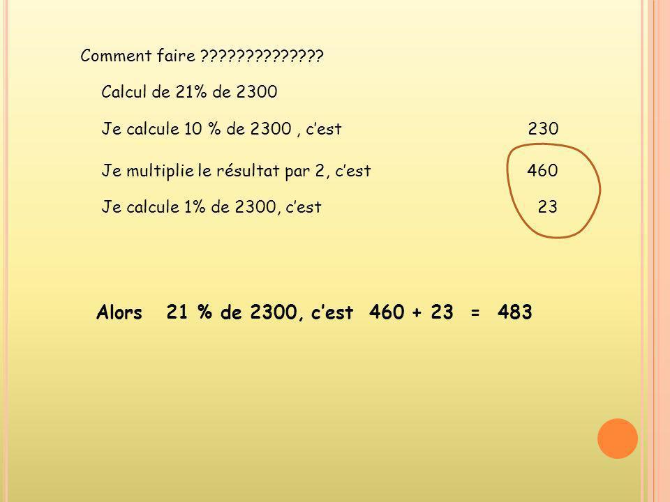 Comment faire ?????????????? Calcul de 21% de 2300 Je calcule 10 % de 2300, cest 230 Je multiplie le résultat par 2, cest 460 Je calcule 1% de 2300, c