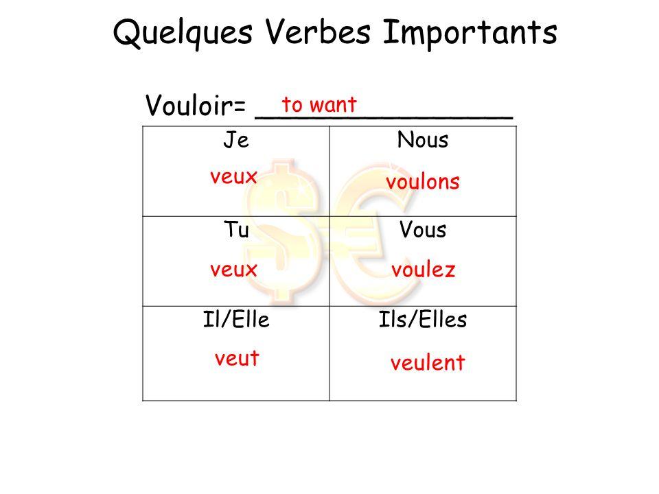 Quelques Verbes Importants JeNous TuVous Il/ElleIls/Elles Être = __________________ to be suis es est sommes êtes sont
