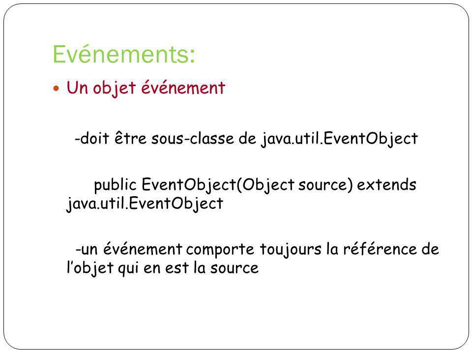 Un objet événement -doit être sous-classe de java.util.EventObject public EventObject(Object source) extends java.util.EventObject -un événement compo