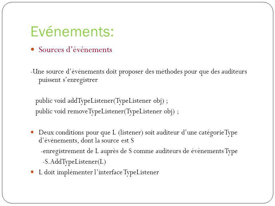 Evénements: Sources dévénements -Une source dévénements doit proposer des méthodes pour que des auditeurs puissent senregistrer public void addTypeLis