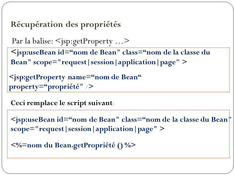 Récupération des propriétés Par la balise: <jsp:getProperty name=nom de Bean property=propriété