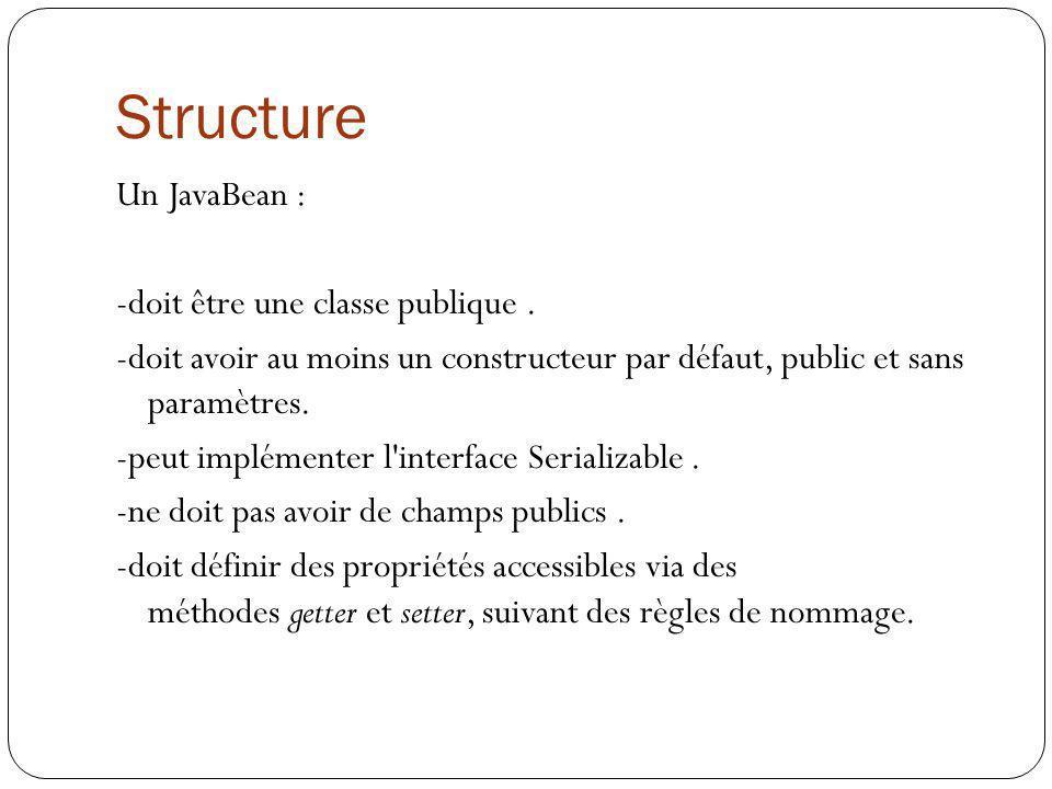 Structure Un JavaBean : -doit être une classe publique. -doit avoir au moins un constructeur par défaut, public et sans paramètres. -peut implémenter
