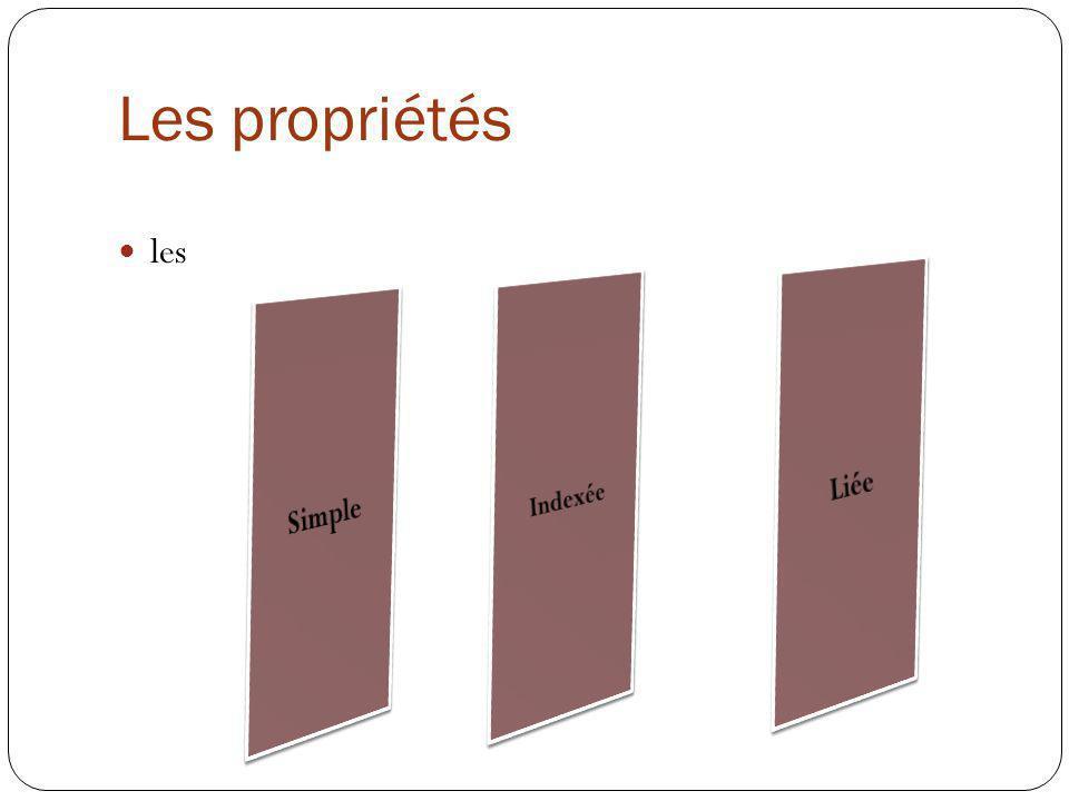 Propriétés: Propriétés indexées exemple: private float[] notes = new float[5]; public float getNotes (int i ) { return notes[i]; } public void setNotes (int i ; float notes) { this.notes[i] = notes; }