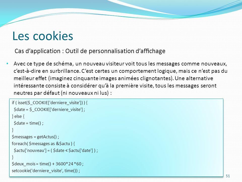 Les cookies 51 Avec ce type de schéma, un nouveau visiteur voit tous les messages comme nouveaux, cest-à-dire en surbrillance.