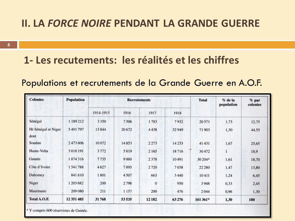 II. LA FORCE NOIRE PENDANT LA GRANDE GUERRE Populations et recrutements de la Grande Guerre en A.O.F. 1- Les recutements: les réalités et les chiffres