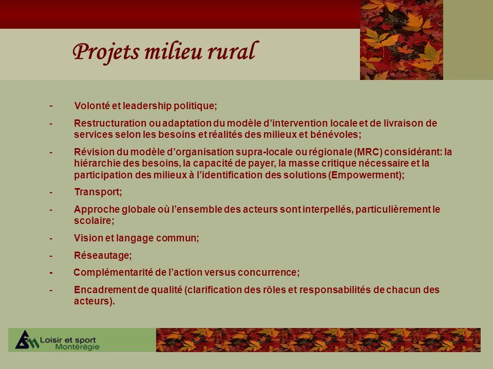Projets milieu rural - Volonté et leadership politique; -Restructuration ou adaptation du modèle dintervention locale et de livraison de services selo