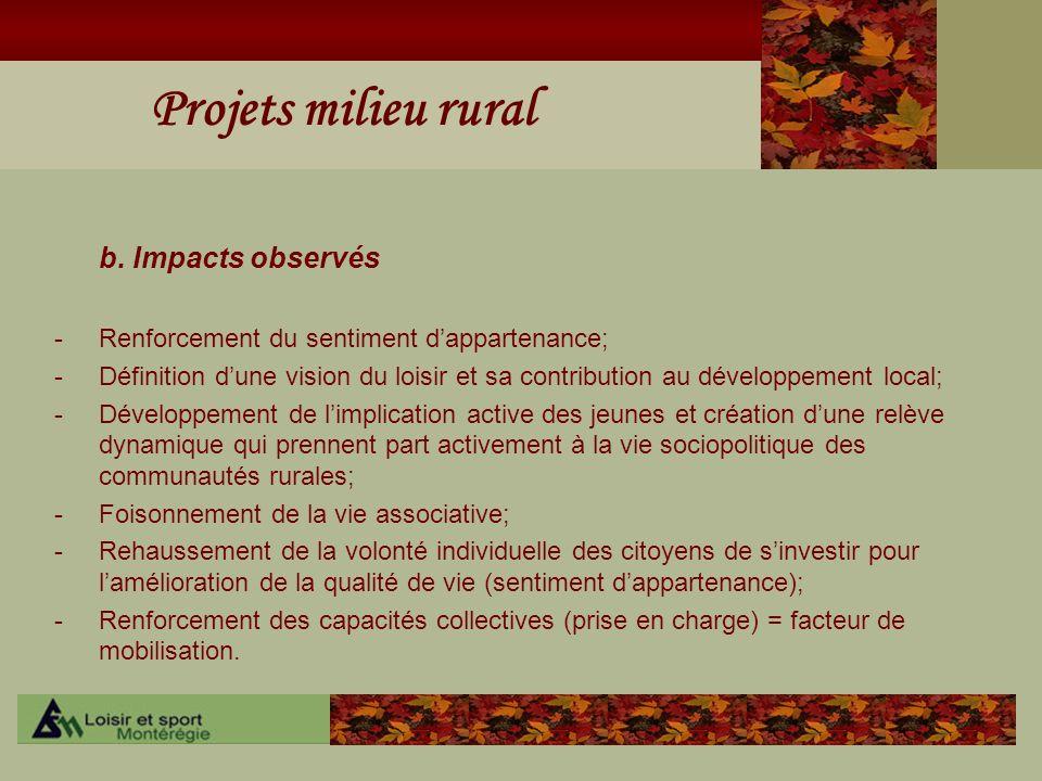 Projets milieu rural b. Impacts observés -Renforcement du sentiment dappartenance; -Définition dune vision du loisir et sa contribution au développeme