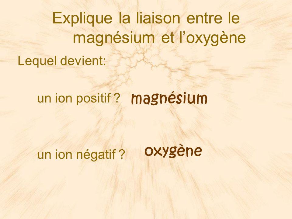 Lequel devient: un ion positif .un ion négatif .