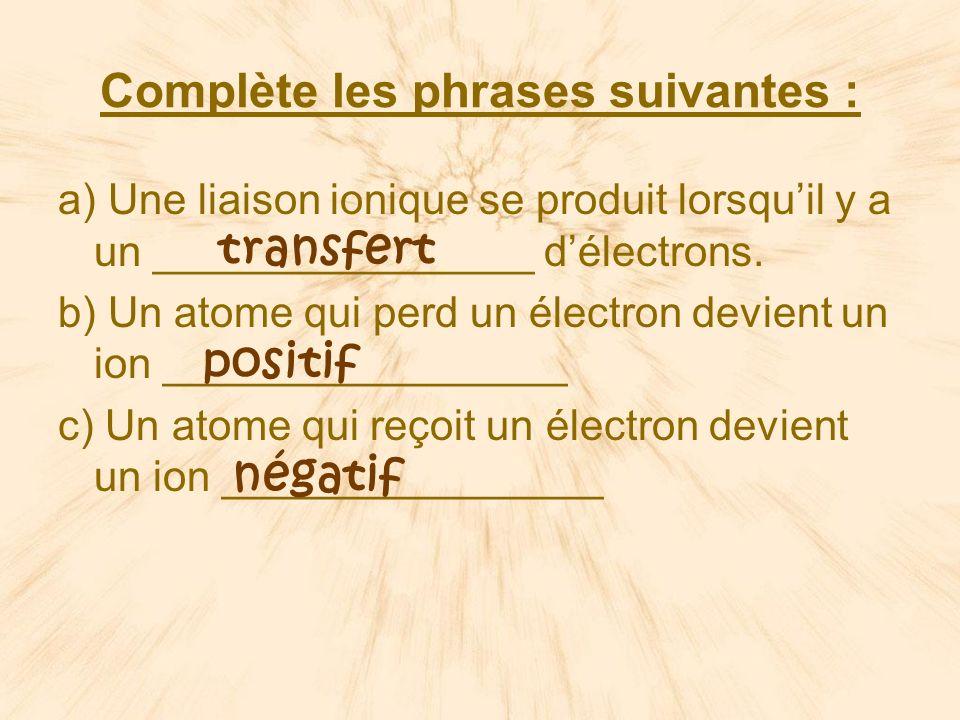 Complète les phrases suivantes : a) Une liaison ionique se produit lorsquil y a un ________________ délectrons.
