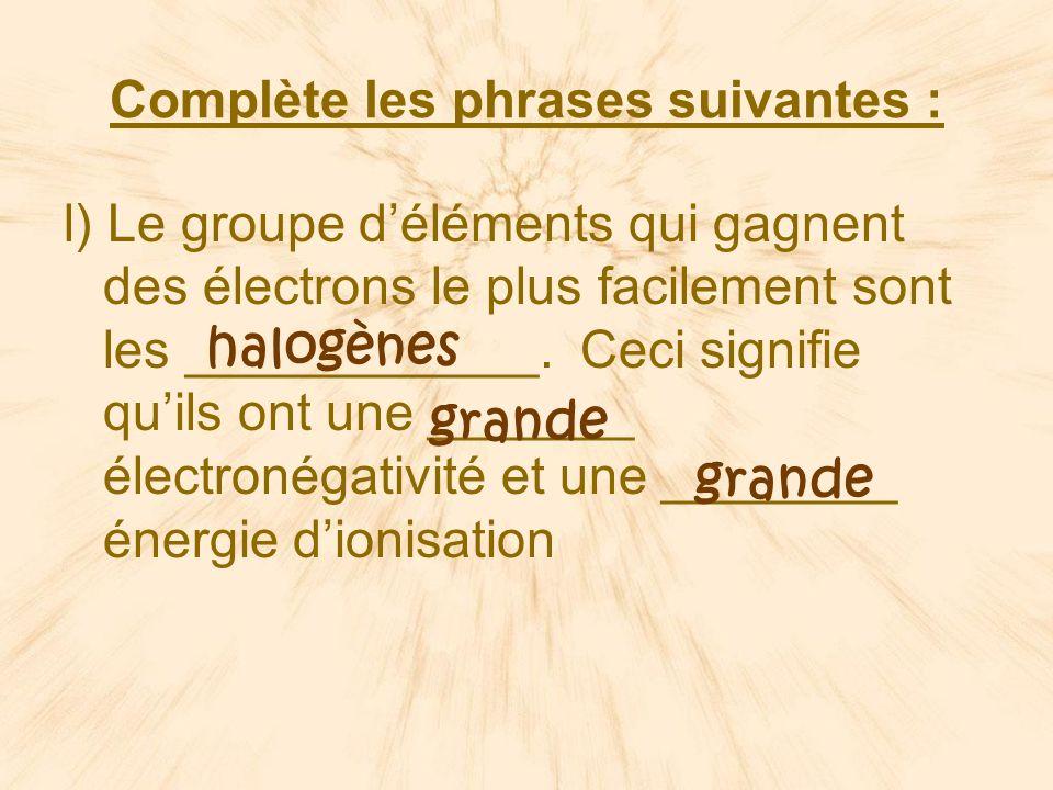Complète les phrases suivantes : l) Le groupe déléments qui gagnent des électrons le plus facilement sont les ____________.