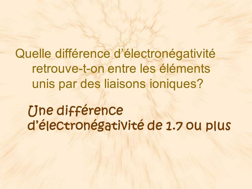 Quelle différence délectronégativité retrouve-t-on entre les éléments unis par des liaisons ioniques.