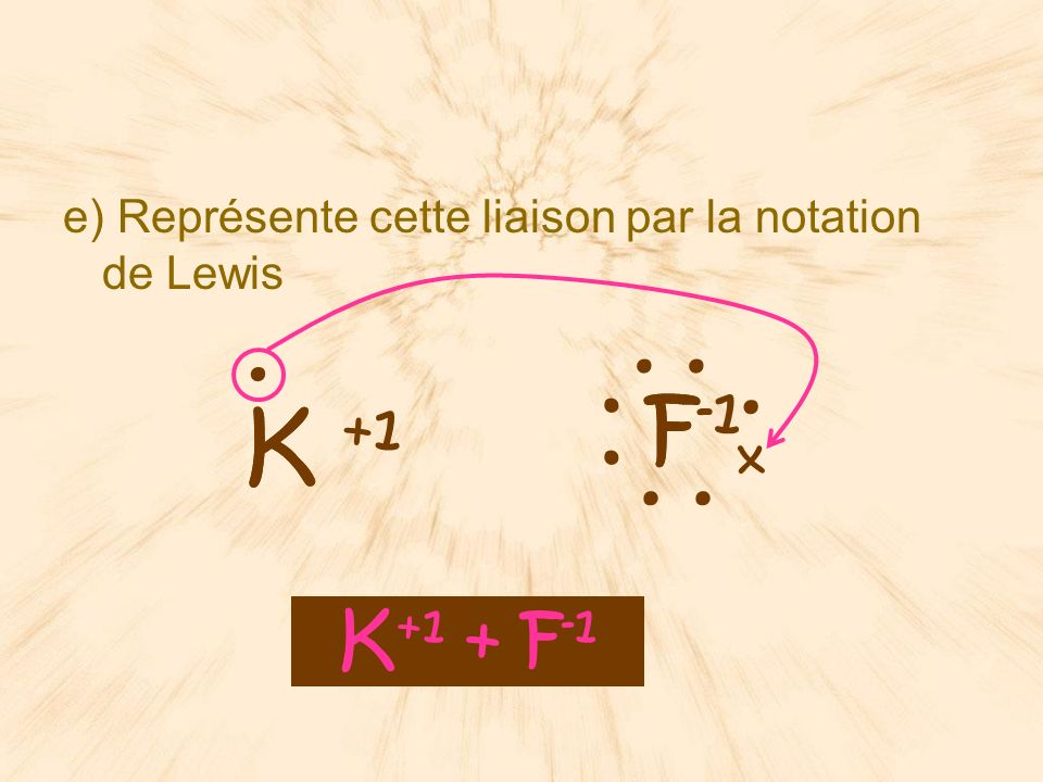 Explique la liaison entre le magnésium et loxygène Avec un modèle de Bohr: Mg O )2 )8 )2 )2 )6 8 )2 )8 Mg +2 O -2
