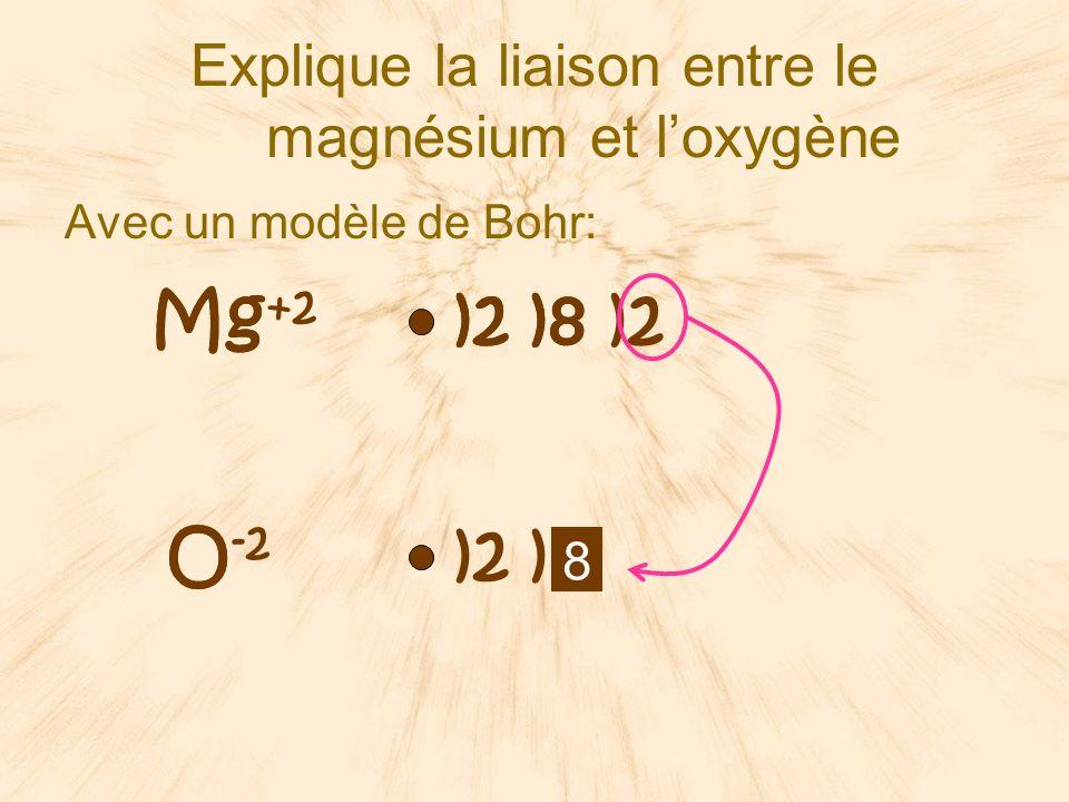 Explique la liaison entre le magnésium et loxygène Par la notation de Lewis Mg O....