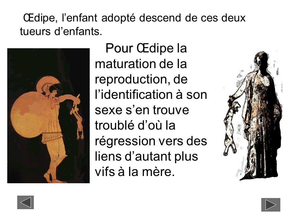 Pour Pour Œdipe la maturation de la reproduction, de lidentification à son sexe sen trouve troublé doù la régression vers des liens dautant plus vifs