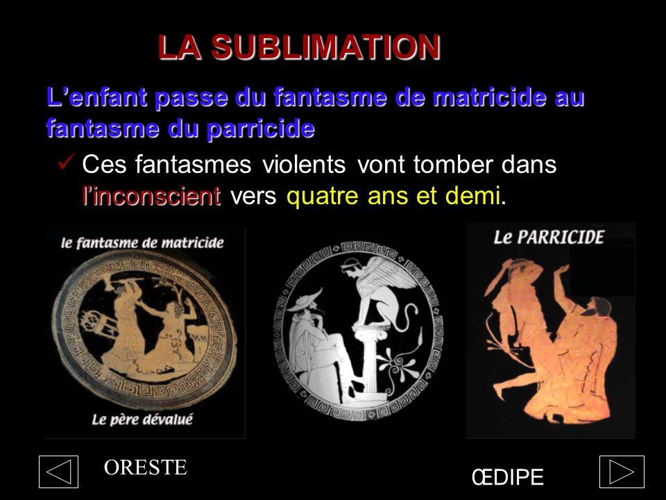 LA SUBLIMATION Lenfant passe du fantasme de matricide au fantasme du parricide linconscient Ces fantasmes violents vont tomber dans linconscient vers