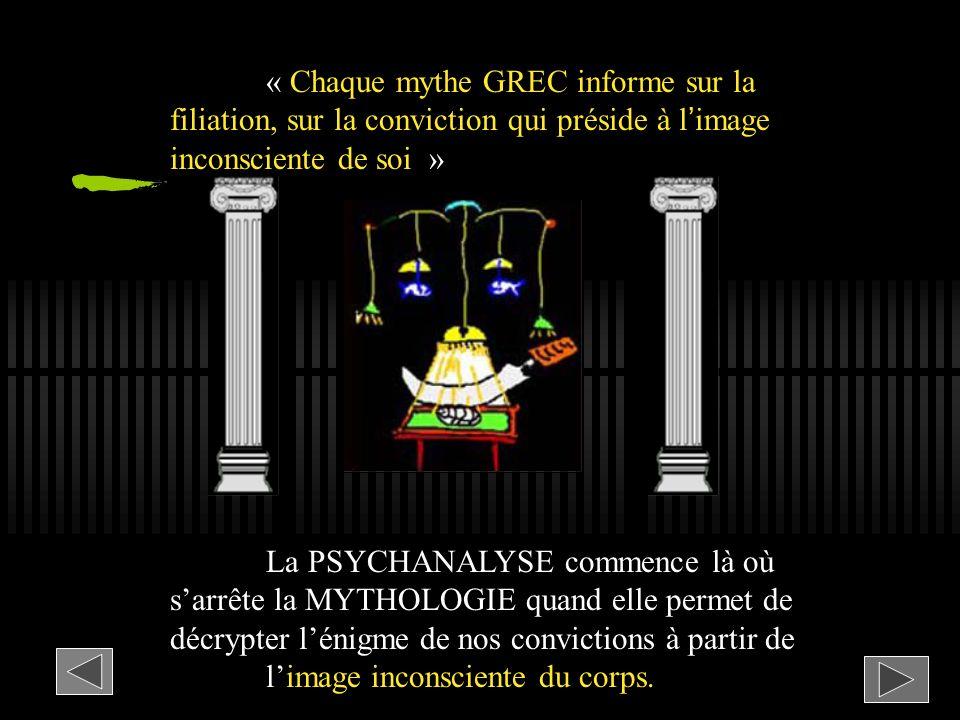 « Chaque mythe GREC informe sur la filiation, sur la conviction qui préside à limage inconsciente de soi » La PSYCHANALYSE commence là où sarrête la M