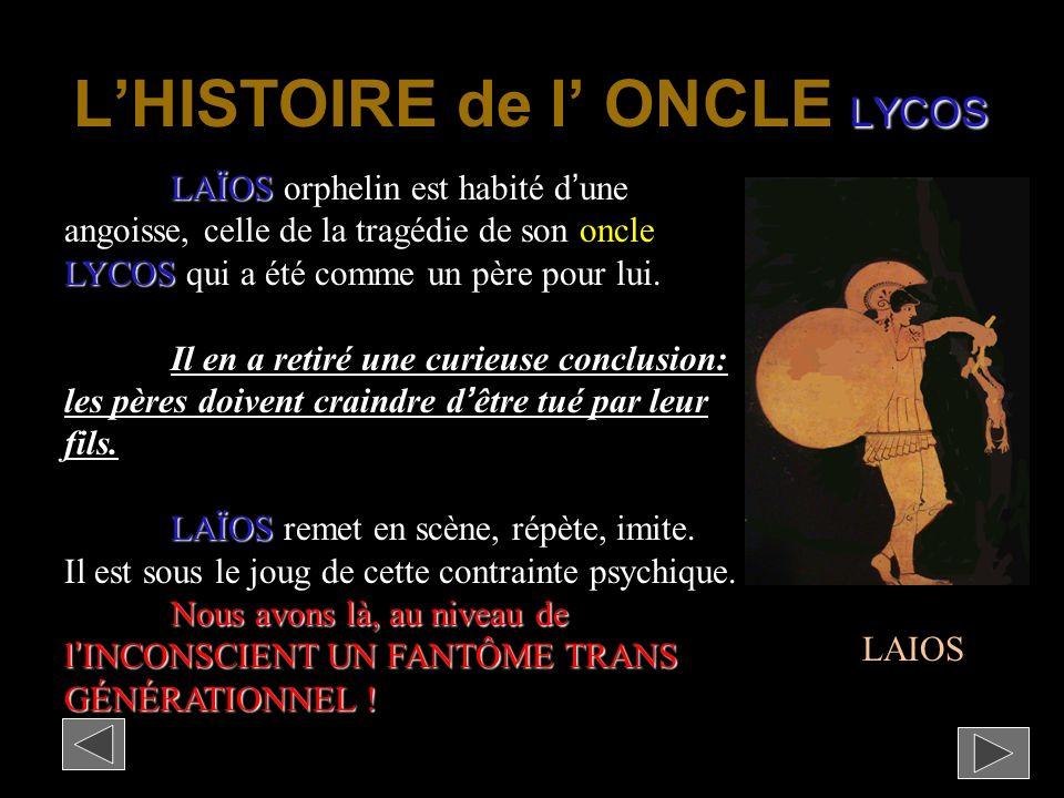 LYCOS LHISTOIRE de l ONCLE LYCOS LAÏOS LYCOS LAÏOS orphelin est habité dune angoisse, celle de la tragédie de son oncle LYCOS qui a été comme un père