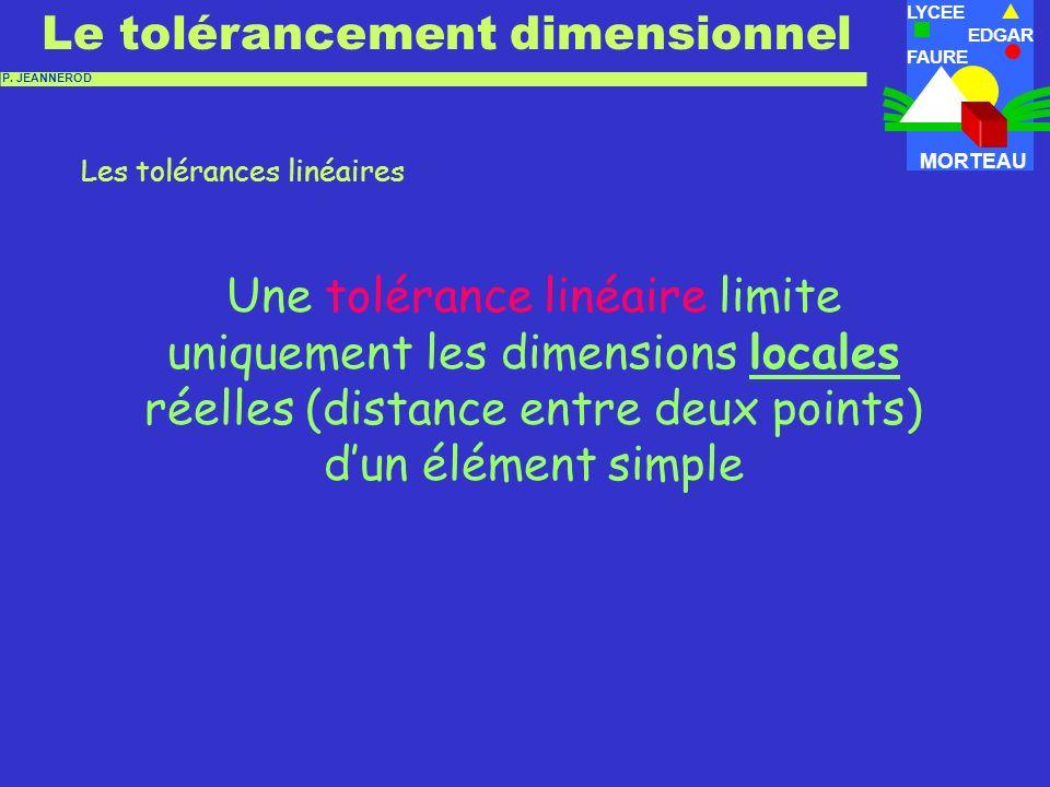 MORTEAU LYCEE EDGAR FAURE Le tolérancement dimensionnel P.