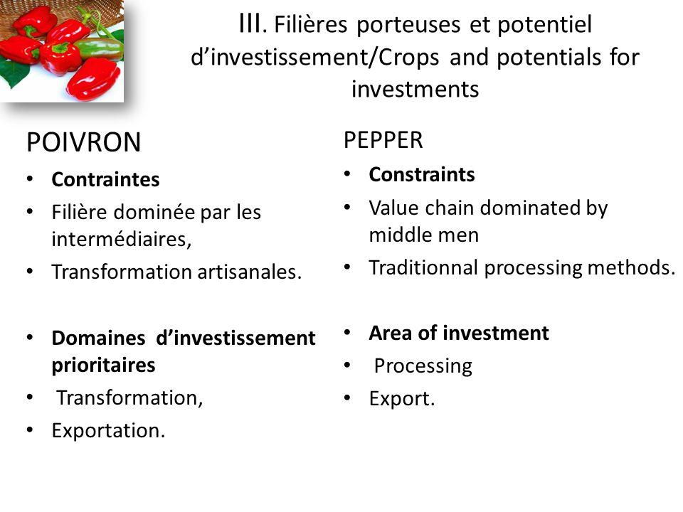 POIVRON Contraintes Filière dominée par les intermédiaires, Transformation artisanales.