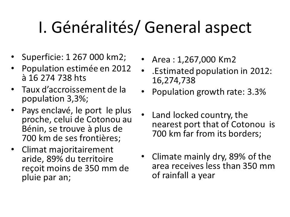 I. Généralités/ General aspect Superficie: 1 267 000 km2; Population estimée en 2012 à 16 274 738 hts Taux daccroissement de la population 3,3%; Pays