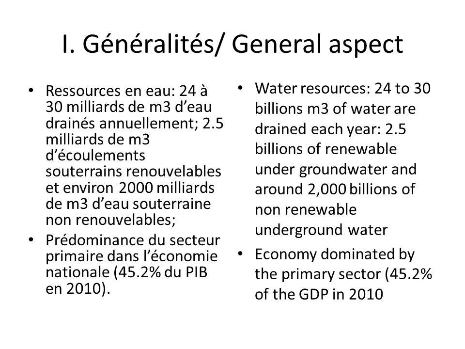 I. Généralités/ General aspect Ressources en eau: 24 à 30 milliards de m3 deau drainés annuellement; 2.5 milliards de m3 découlements souterrains reno