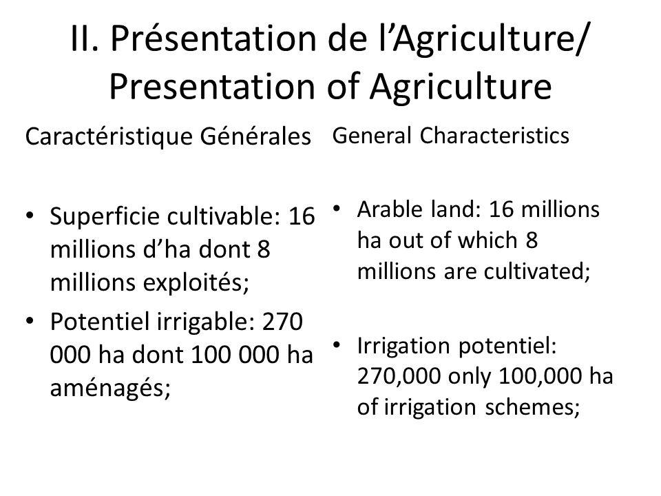 II. Présentation de lAgriculture/ Presentation of Agriculture Caractéristique Générales Superficie cultivable: 16 millions dha dont 8 millions exploit