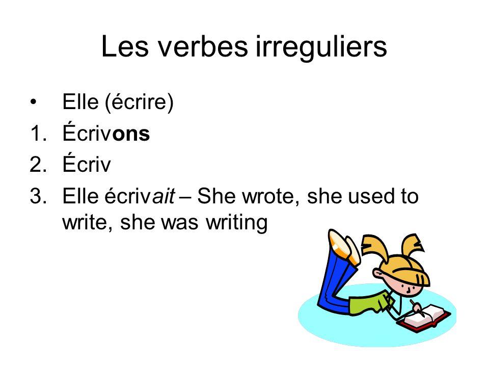 Etre Emploie ét, puis ajoute les terminaisons de limparfait –étais – I was, I used to be –étais –était –étions –étiez –étaient