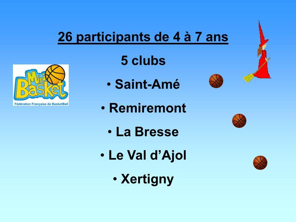 26 participants de 4 à 7 ans 5 clubs Saint-Amé Remiremont La Bresse Le Val dAjol Xertigny