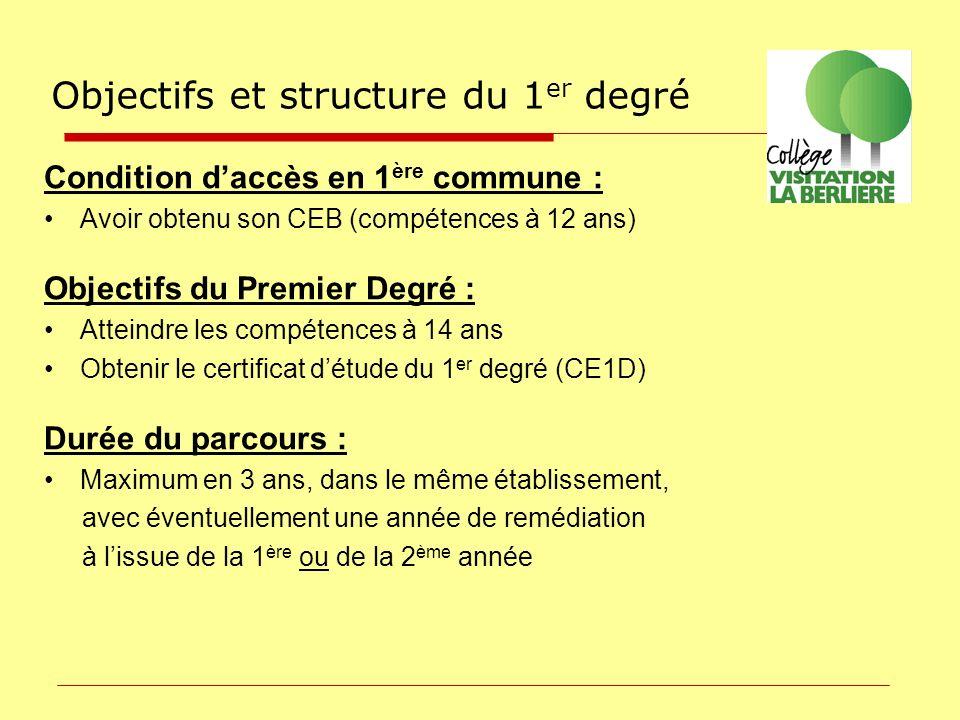Condition daccès en 1 ère commune : Avoir obtenu son CEB (compétences à 12 ans) Objectifs du Premier Degré : Atteindre les compétences à 14 ans Obteni